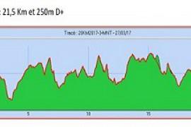 RANDONNÉE VTT - 20 km