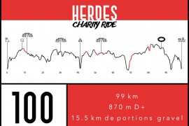 HEROES Charity Ride  I  100 km