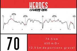 HEROES Charity Ride  I  70 km
