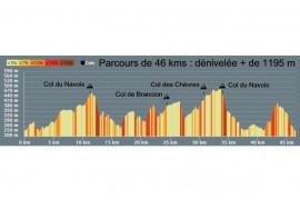 Parcours expert de 46 kms