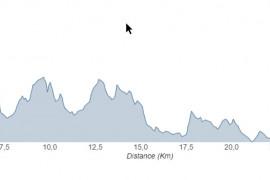 RANDONNÉE VTT - 30 km