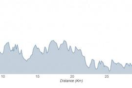 RANDONNÉE VTT - 40 km